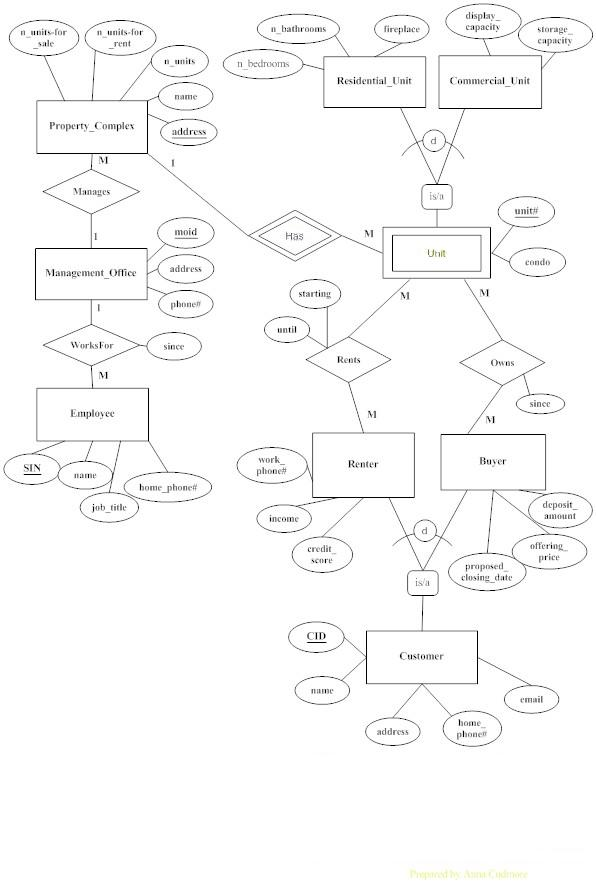 Er diagram assignment